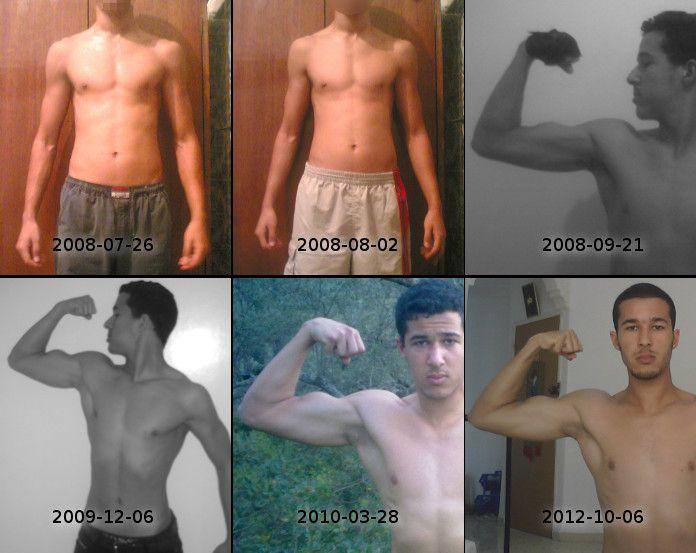 La progression globale - Musculation à la Méthode Lafay